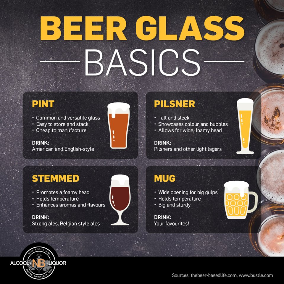 beer glass basics EN